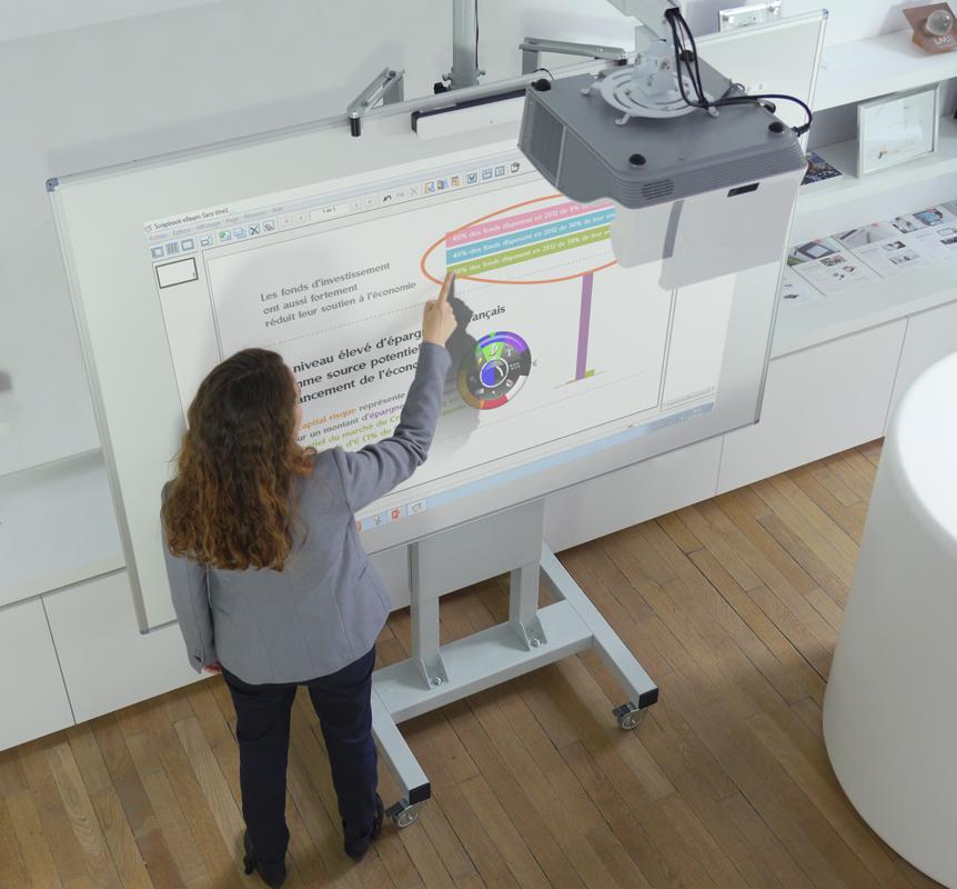 videoprojecteur interactif a courte focale les avantages. Black Bedroom Furniture Sets. Home Design Ideas